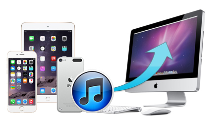 Extract iTunes Backup File of iPad, iPhone, iPod Touch on Mac